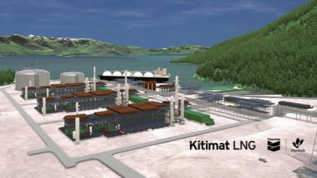 Kitimat LNG development in British Columbia