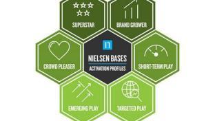 nielsen-profiles_0